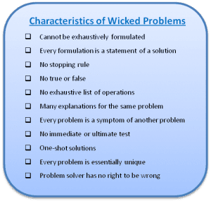 Characteristics of Wicked Problems (Rittel, 1972, listed by Nelson & Stolterman)
