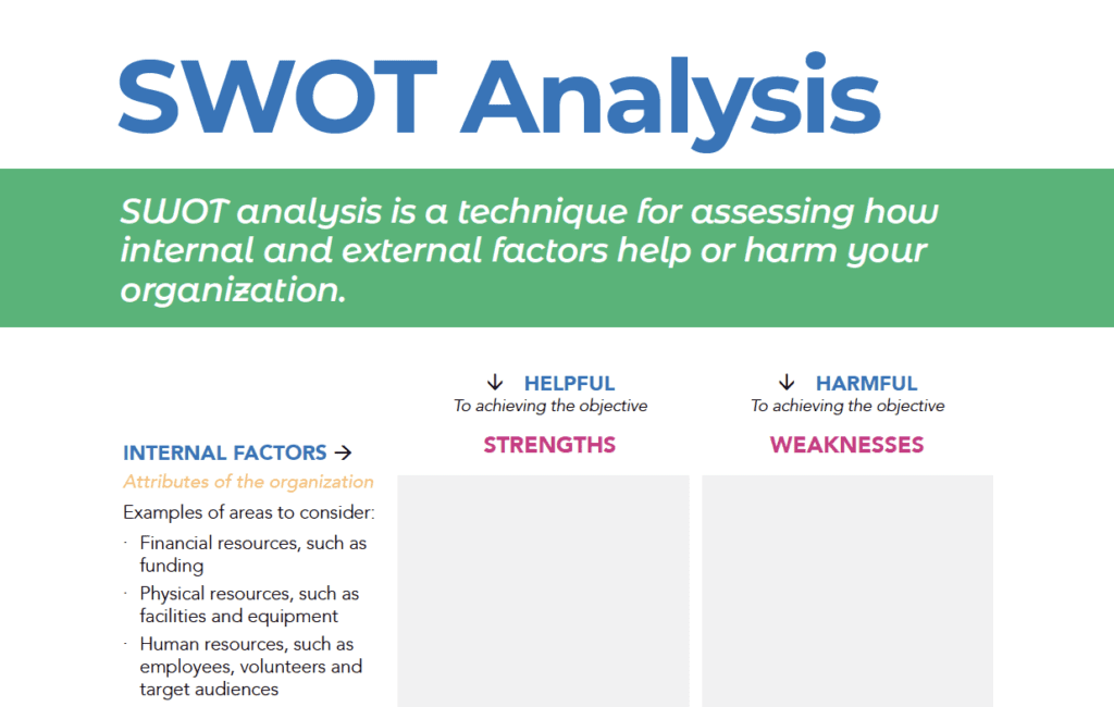 SWOT worksheet by Engineer Inclusion