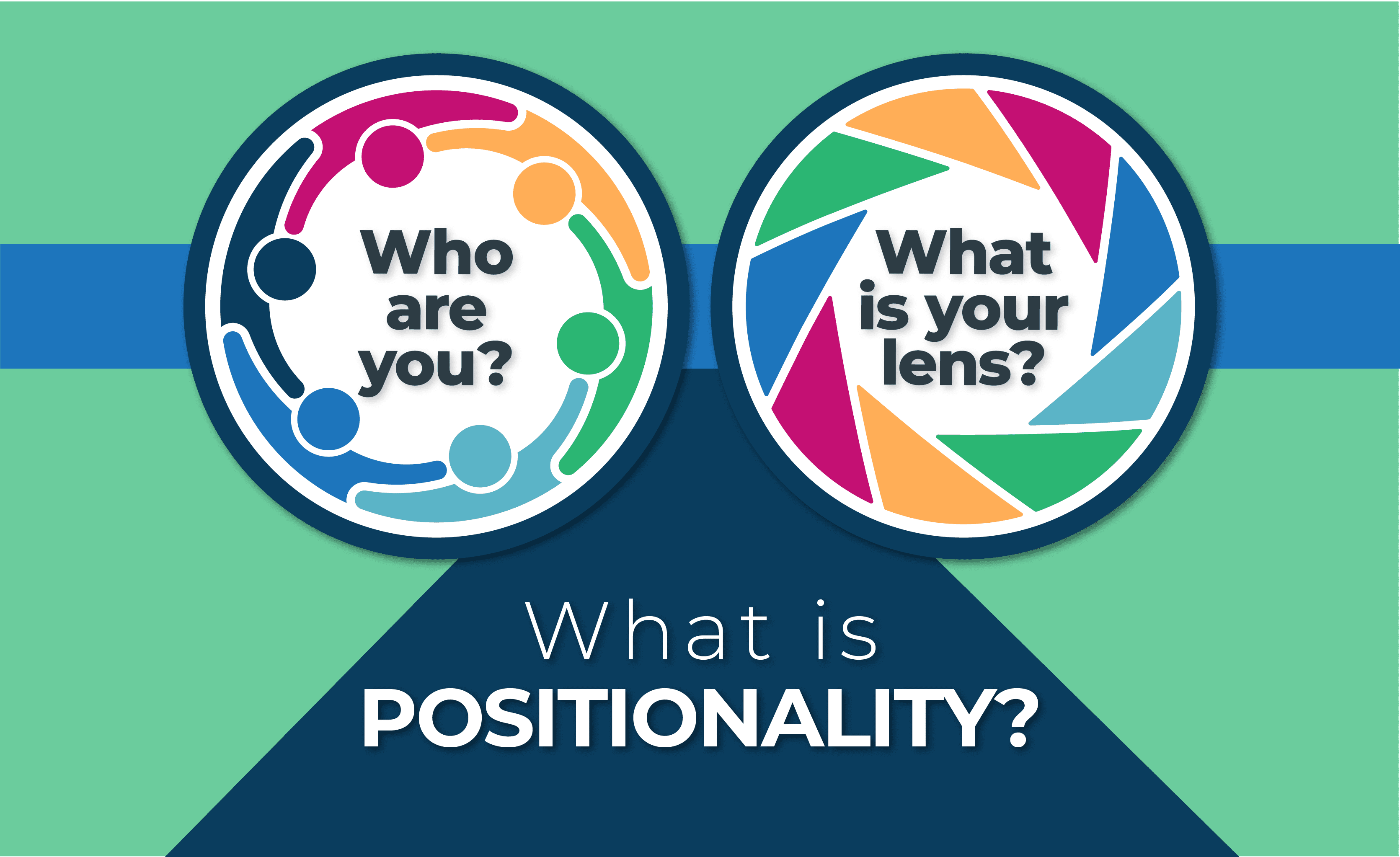 What is positionality? Free download on how to write a positionality statement